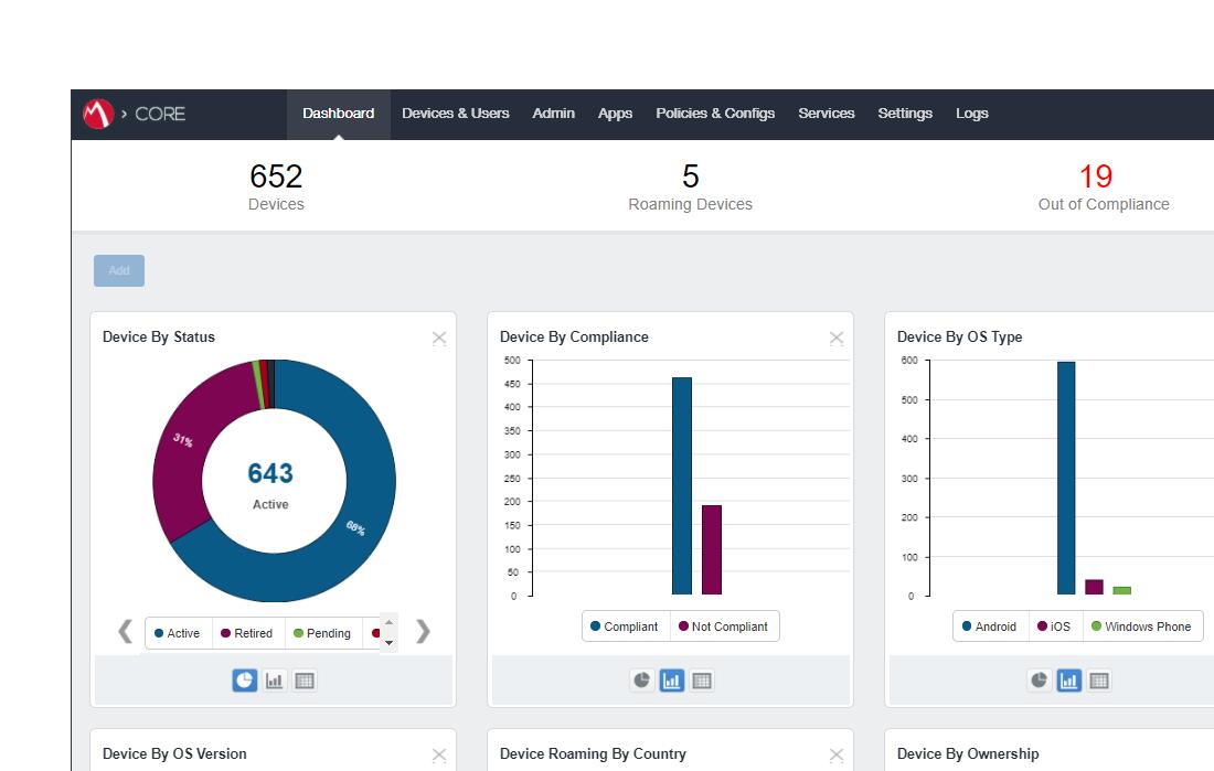MobileIron - Enterprise Mobility Management Platform | CYONE